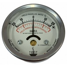 Field Indicators | R.B. Annis